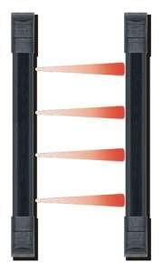 NEW Motion Sensor 22 4 Beam Curtain detector indoor/outdoor access